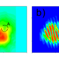 a) Real space image of signal emission at k=0. b) Interference pattern demonstrating vortex state.