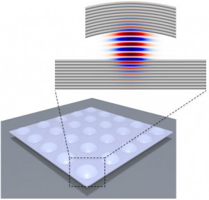 Mirror design and calculated electric field distribution in an open-access microcavity used for experiments with 2D films and heterostructures. The 2D structures are placed on the bottom dielectric mirror. The top mirror has a concave shape and can be positioned at a precise vertical displacement from the bottom mirror.